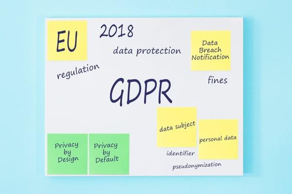 GDPR best practice